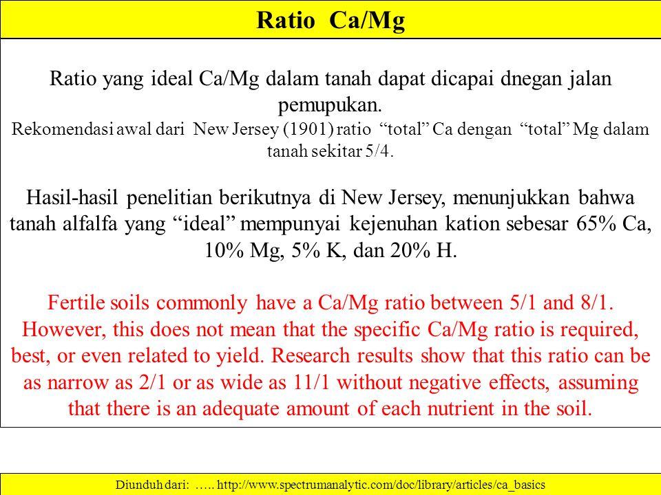 Ratio Ca/Mg Ratio yang ideal Ca/Mg dalam tanah dapat dicapai dnegan jalan pemupukan.