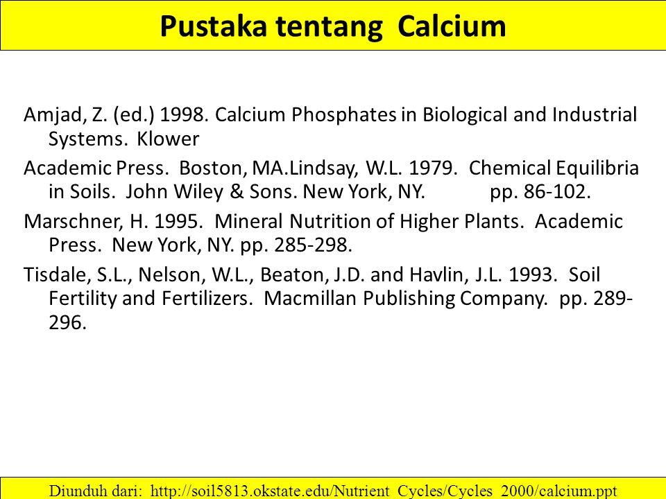 Pustaka tentang Calcium