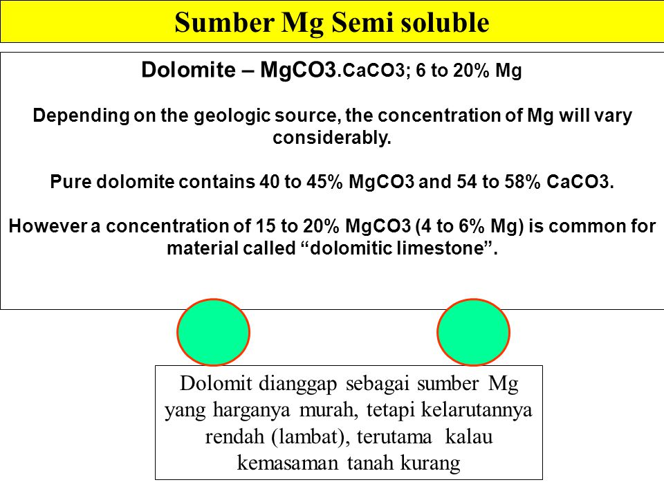 Sumber Mg Semi soluble Dolomite – MgCO3.CaCO3; 6 to 20% Mg