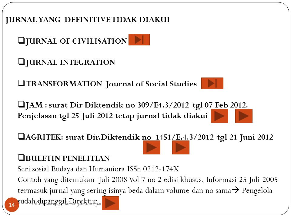 JURNAL YANG DEFINITIVE TIDAK DIAKUI JURNAL OF CIVILISATION