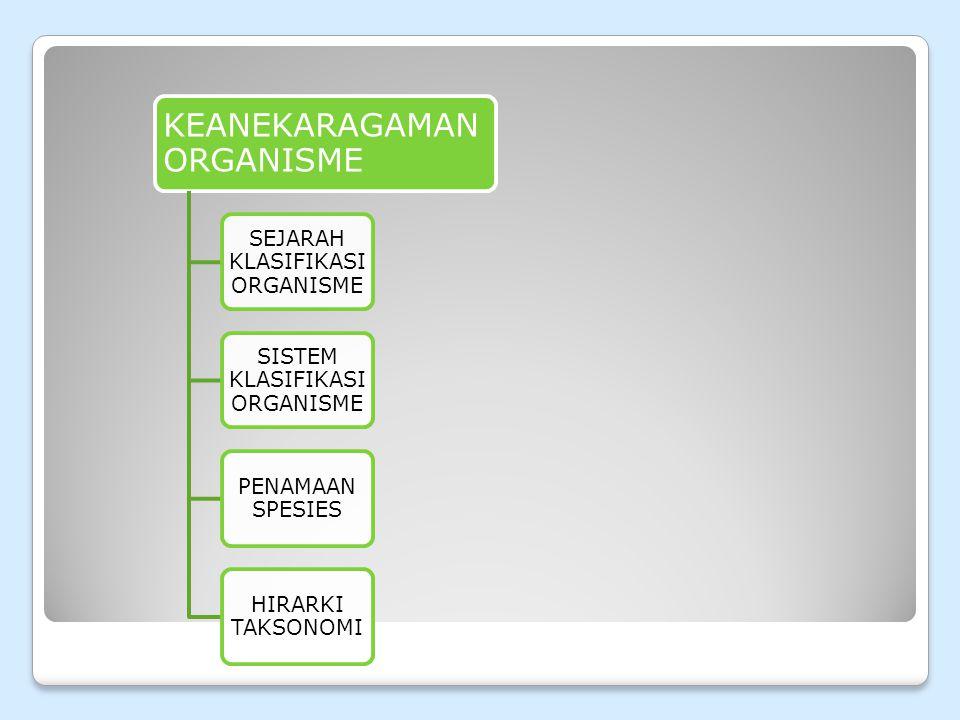 KEANEKARAGAMAN ORGANISME SEJARAH KLASIFIKASI ORGANISME