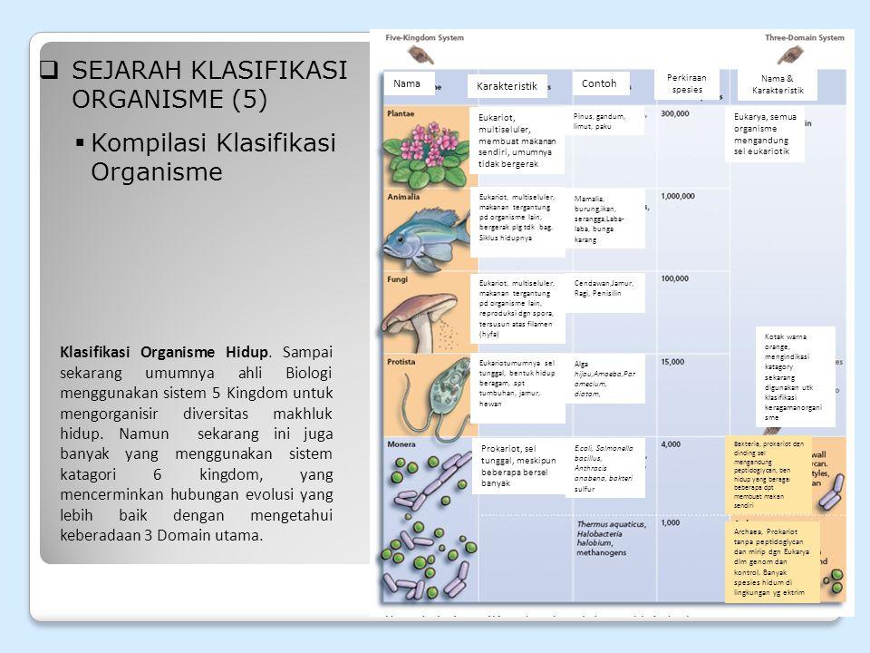 SEJARAH KLASIFIKASI ORGANISME (5)