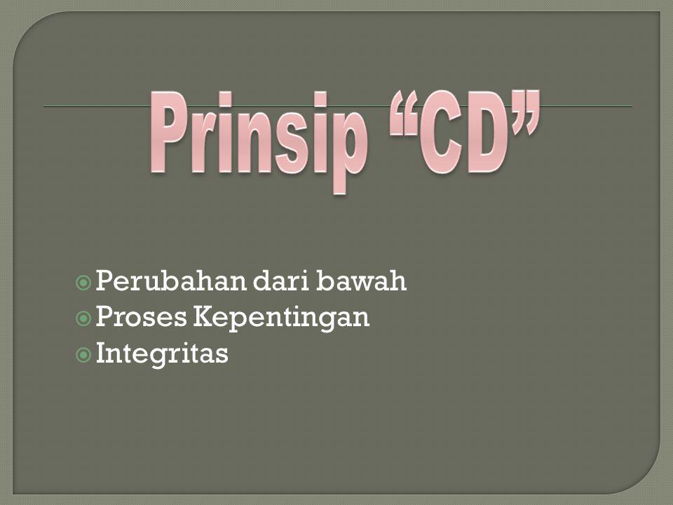 Prinsip CD Perubahan dari bawah Proses Kepentingan Integritas