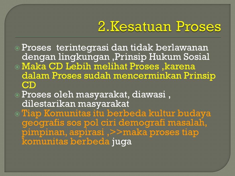 2.Kesatuan Proses Proses terintegrasi dan tidak berlawanan dengan lingkungan ,Prinsip Hukum Sosial.