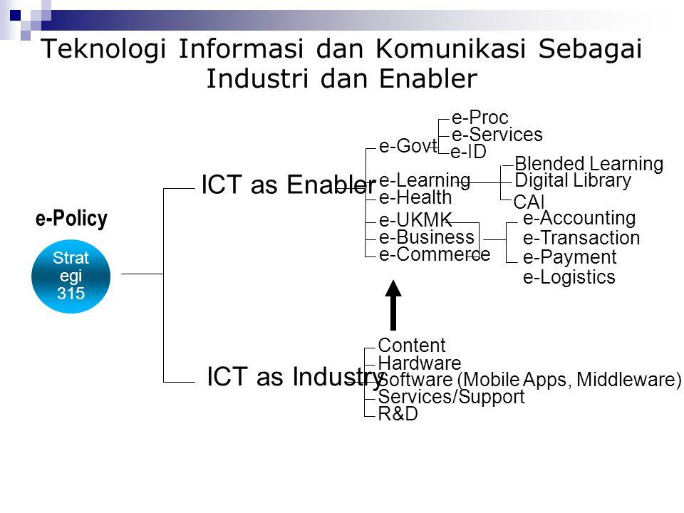 Teknologi Informasi dan Komunikasi Sebagai Industri dan Enabler