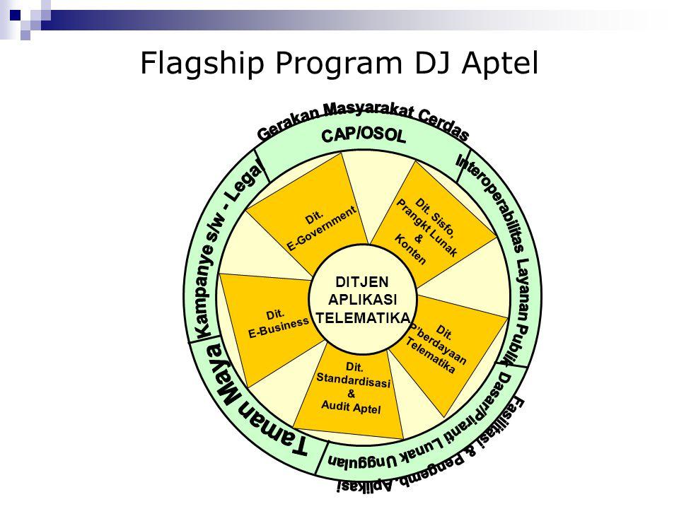Flagship Program DJ Aptel