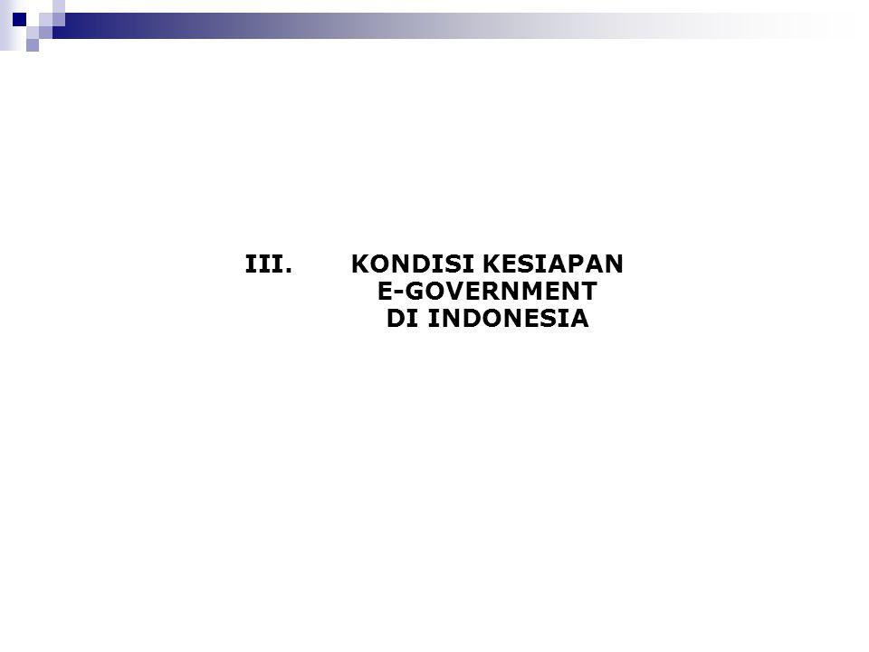 KONDISI KESIAPAN E-GOVERNMENT DI INDONESIA