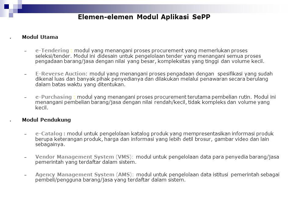 Elemen-elemen Modul Aplikasi SePP