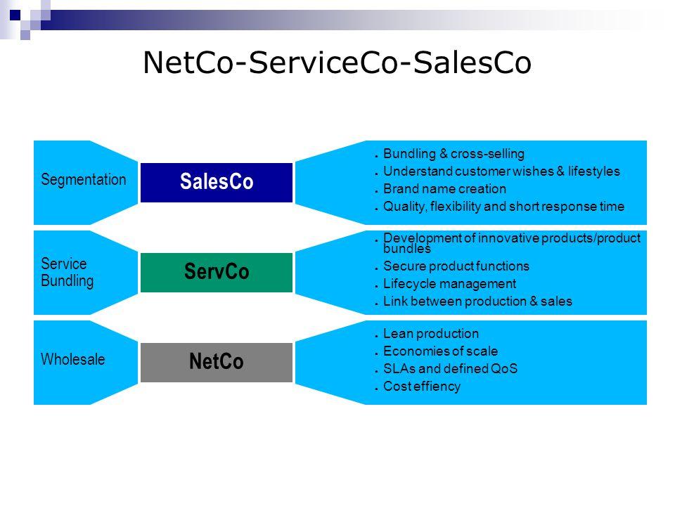 NetCo-ServiceCo-SalesCo