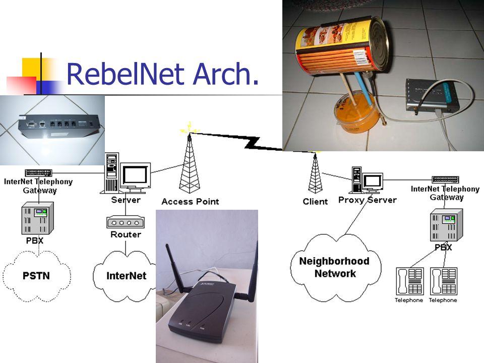 RebelNet Arch.