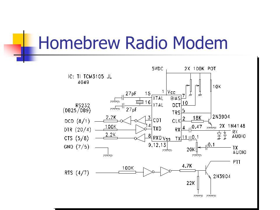 Homebrew Radio Modem