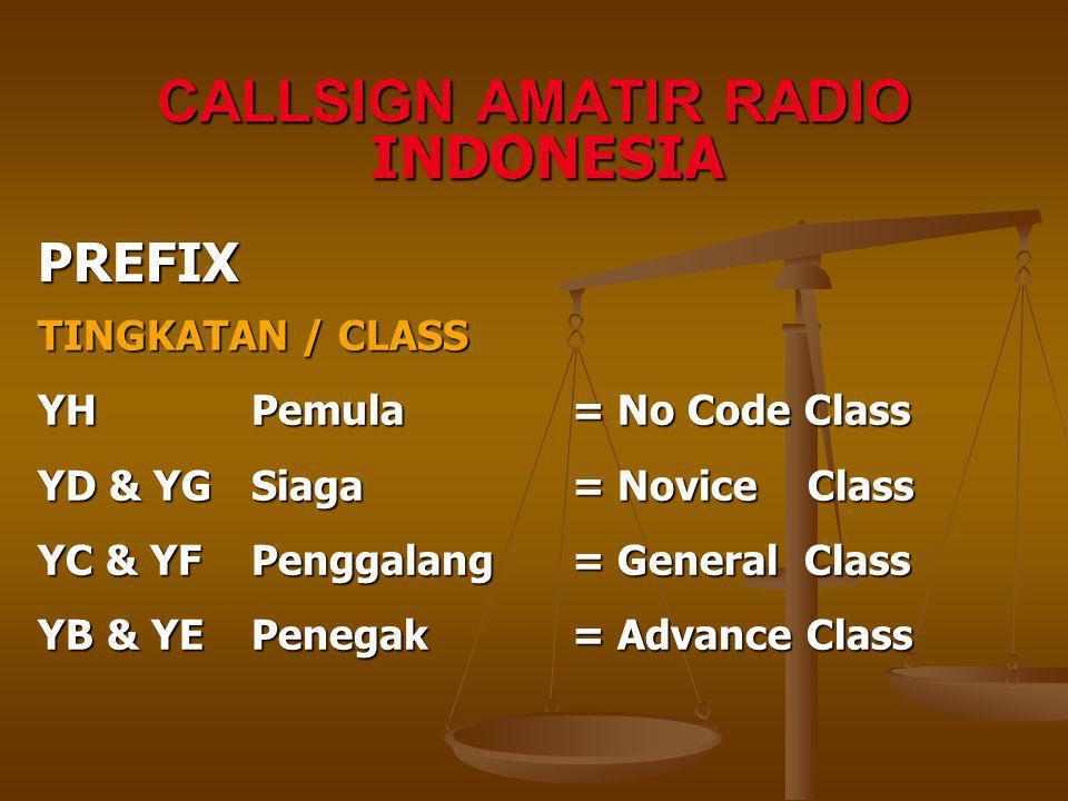 CALLSIGN AMATIR RADIO INDONESIA PREFIX TINGKATAN / CLASS