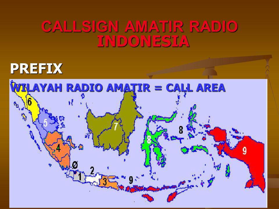 CALLSIGN AMATIR RADIO INDONESIA PREFIX