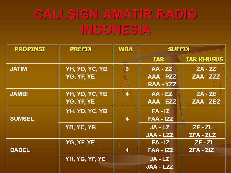 CALLSIGN AMATIR RADIO INDONESIA