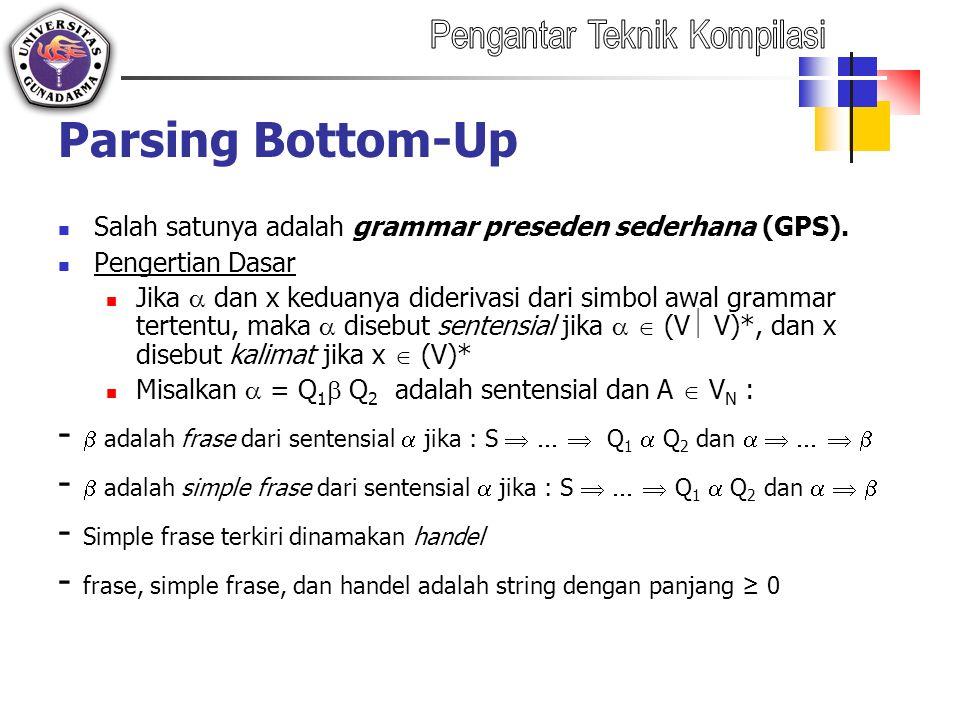 Parsing Bottom-Up Salah satunya adalah grammar preseden sederhana (GPS). Pengertian Dasar.