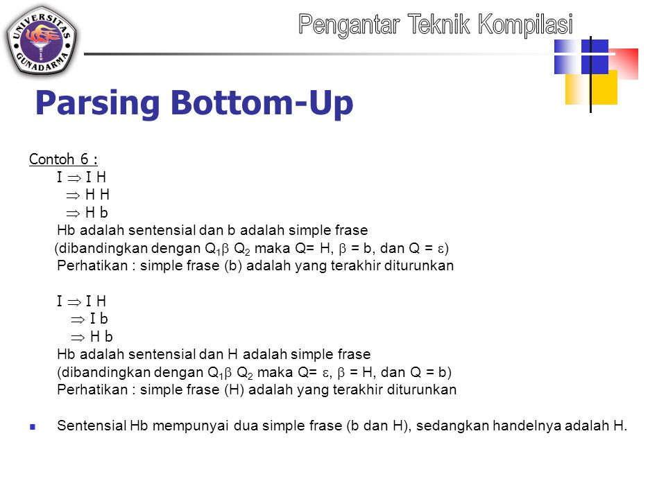 Parsing Bottom-Up Contoh 6 : I  I H  H H  H b