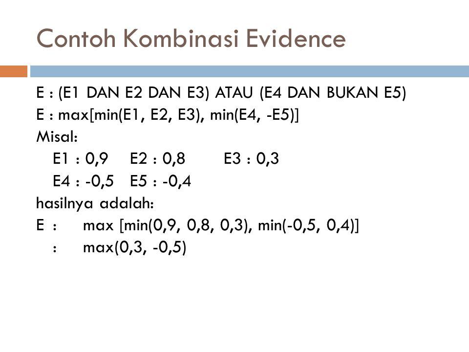 Contoh Kombinasi Evidence