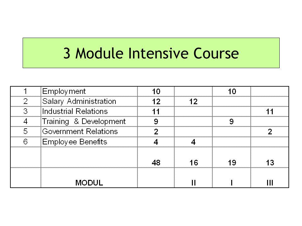 3 Module Intensive Course