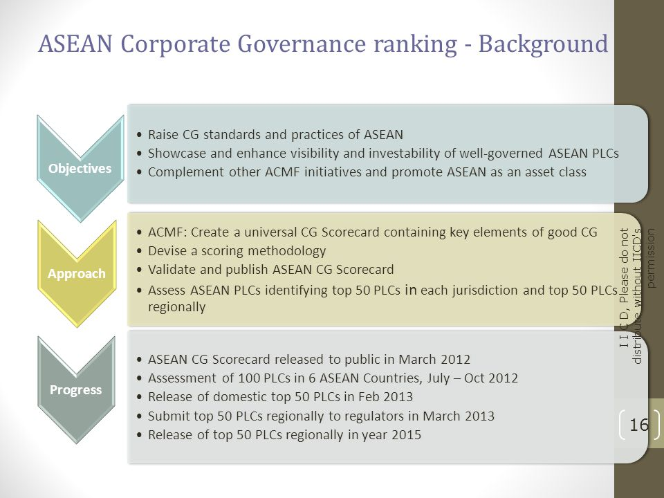 ASEAN Corporate Governance ranking - Background
