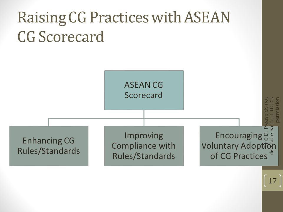 Raising CG Practices with ASEAN CG Scorecard