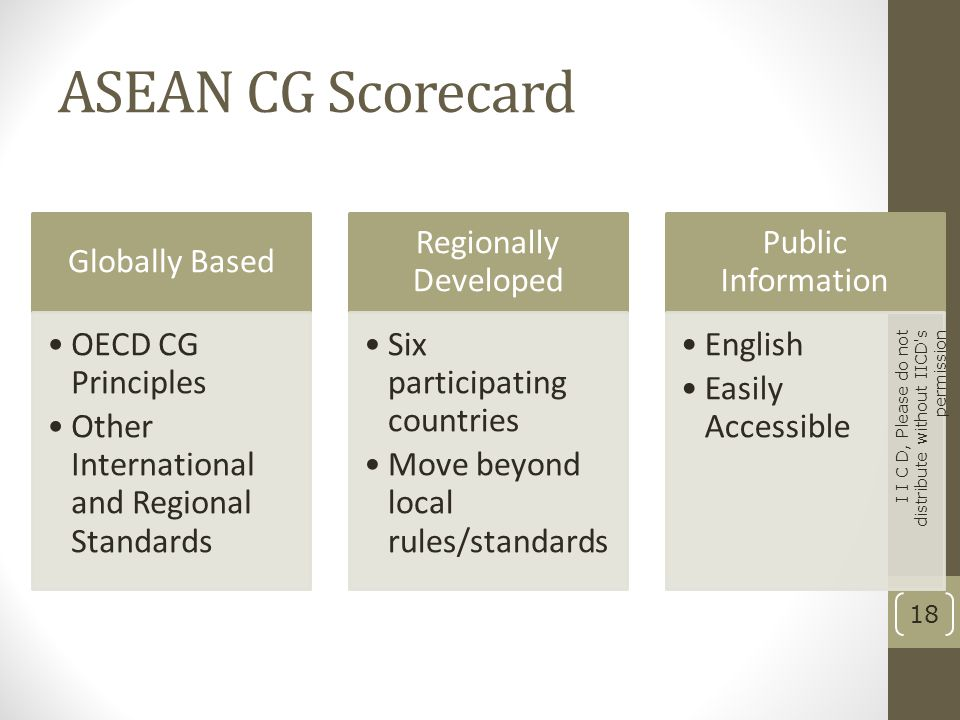 ASEAN CG Scorecard Globally Based OECD CG Principles