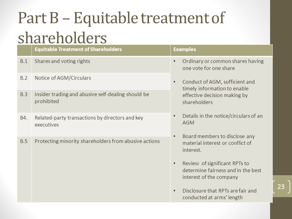 Part B – Equitable treatment of shareholders