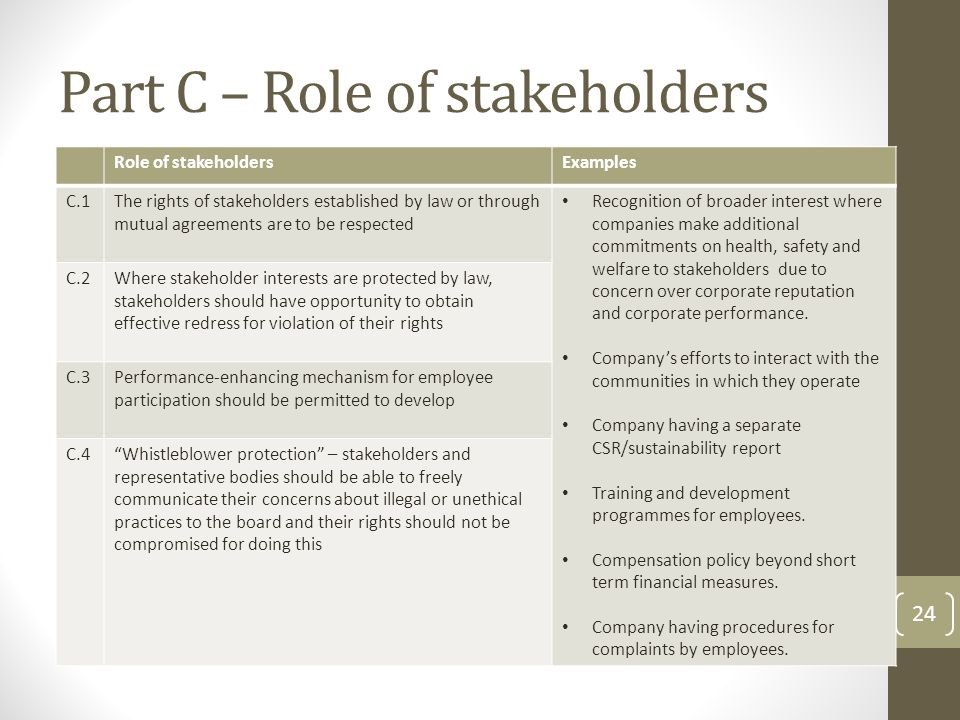 Part C – Role of stakeholders