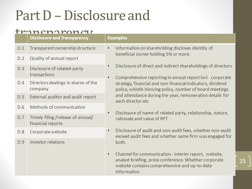 Part D – Disclosure and transparency