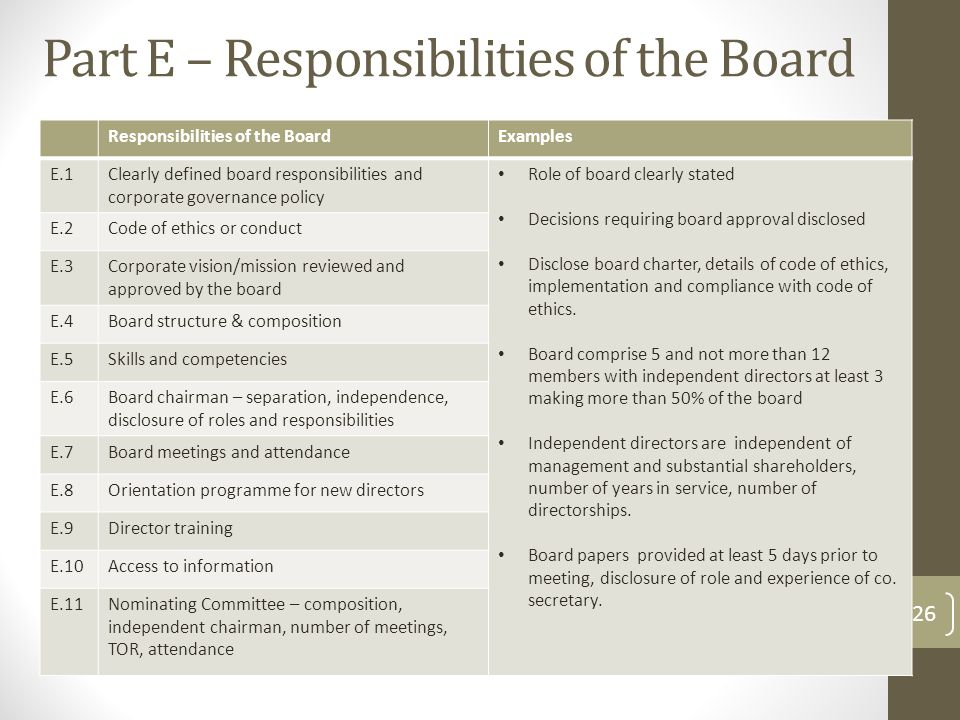 Part E – Responsibilities of the Board