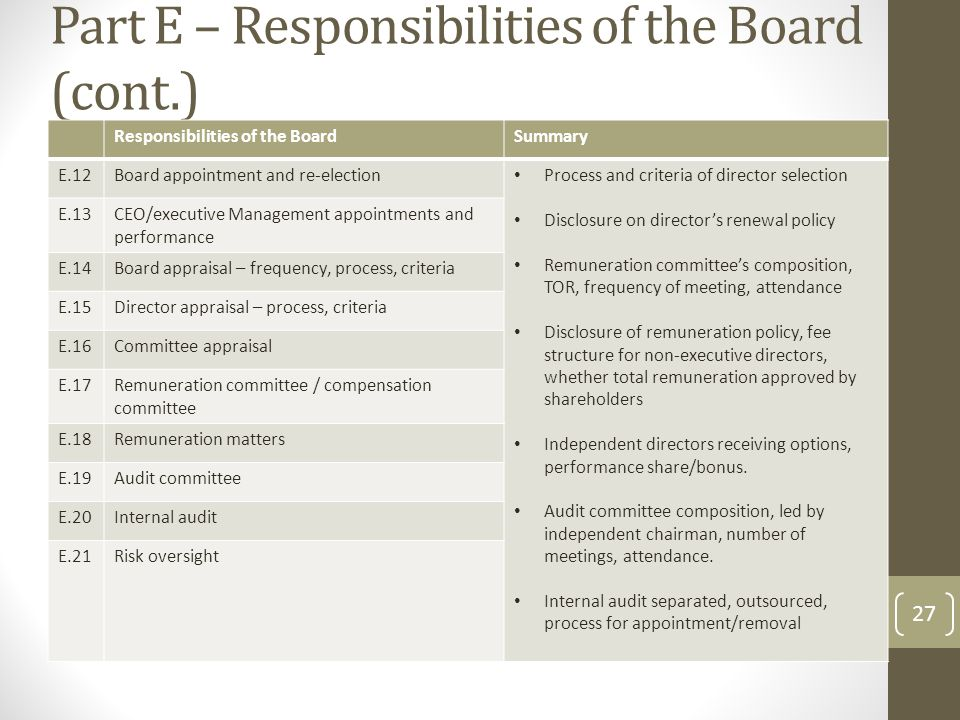 Part E – Responsibilities of the Board (cont.)