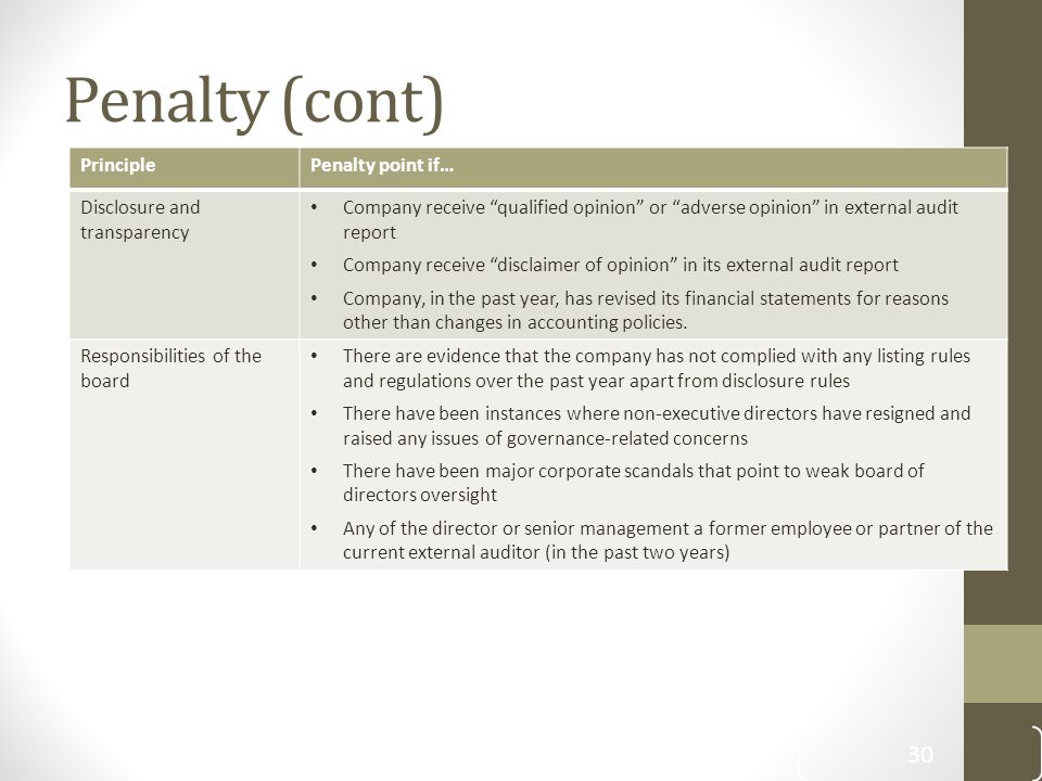 Penalty (cont) Principle Penalty point if… Disclosure and transparency