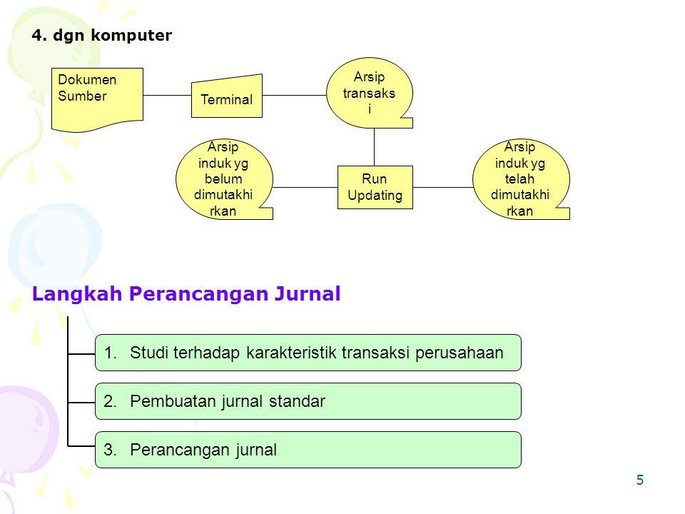 Langkah Perancangan Jurnal