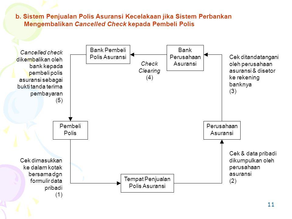 b. Sistem Penjualan Polis Asuransi Kecelakaan jika Sistem Perbankan Mengembalikan Cancelled Check kepada Pembeli Polis