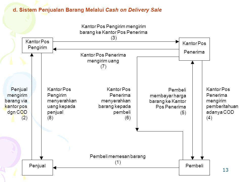d. Sistem Penjualan Barang Melalui Cash on Delivery Sale