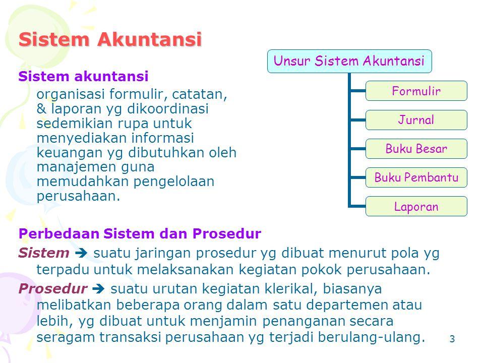 Unsur Sistem Akuntansi