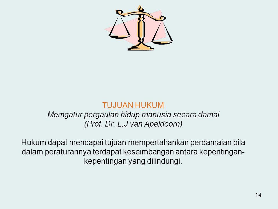 TUJUAN HUKUM Memgatur pergaulan hidup manusia secara damai (Prof.