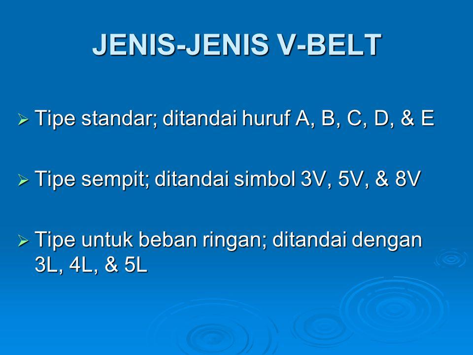 JENIS-JENIS V-BELT Tipe standar; ditandai huruf A, B, C, D, & E