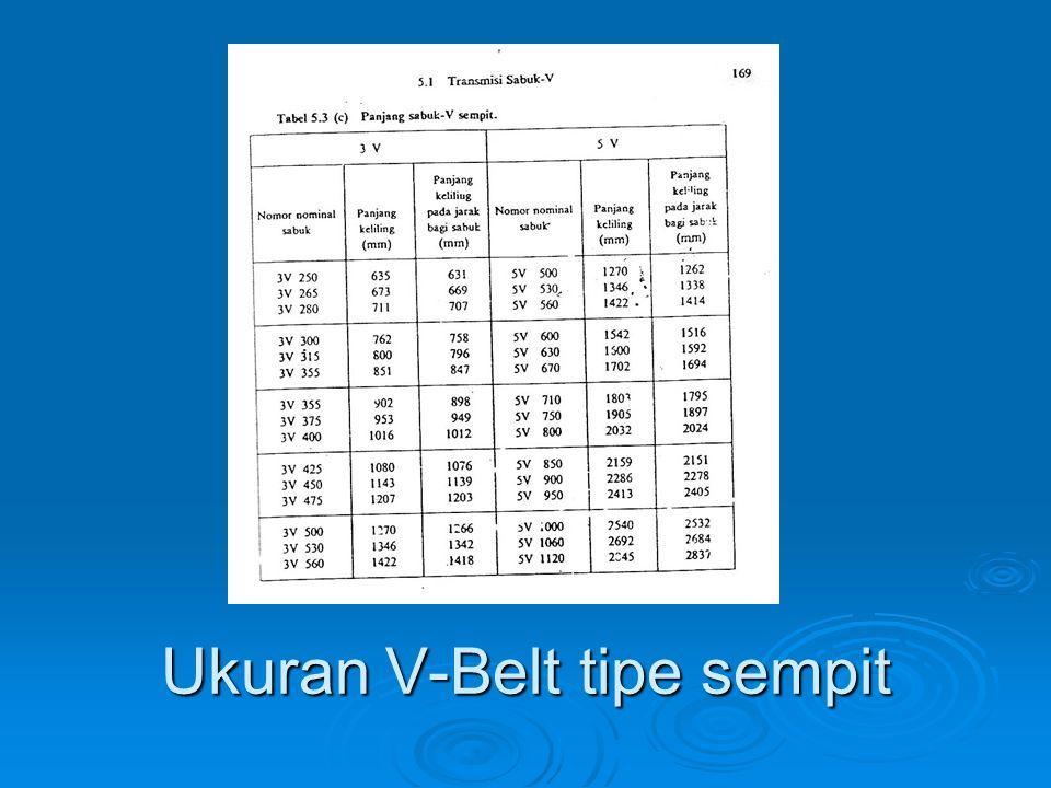 Ukuran V-Belt tipe sempit