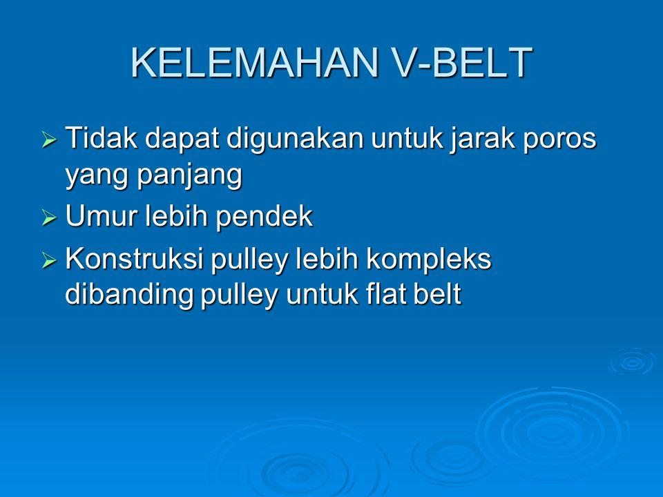 KELEMAHAN V-BELT Tidak dapat digunakan untuk jarak poros yang panjang