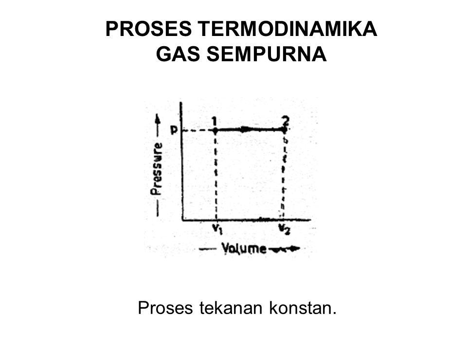 Proses tekanan konstan.