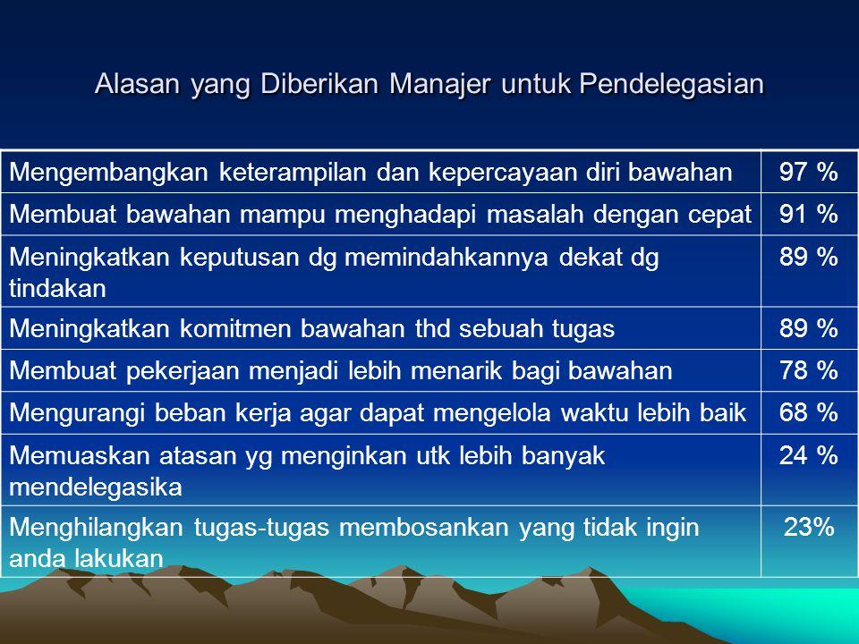 Alasan yang Diberikan Manajer untuk Pendelegasian