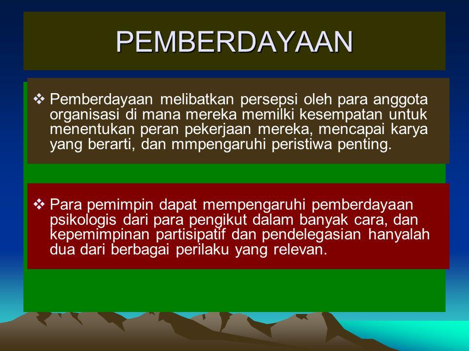 PEMBERDAYAAN