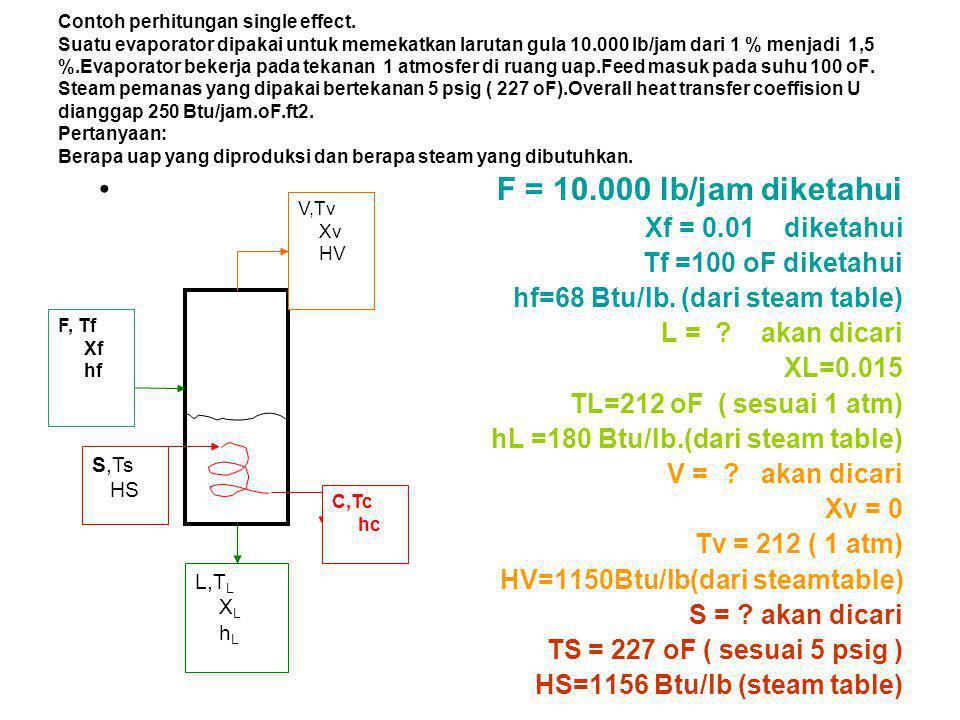 F = 10.000 lb/jam diketahui Xf = 0.01 diketahui Tf =100 oF diketahui