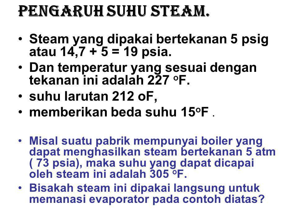 Pengaruh suhu steam. Steam yang dipakai bertekanan 5 psig atau 14,7 + 5 = 19 psia. Dan temperatur yang sesuai dengan tekanan ini adalah 227 oF.