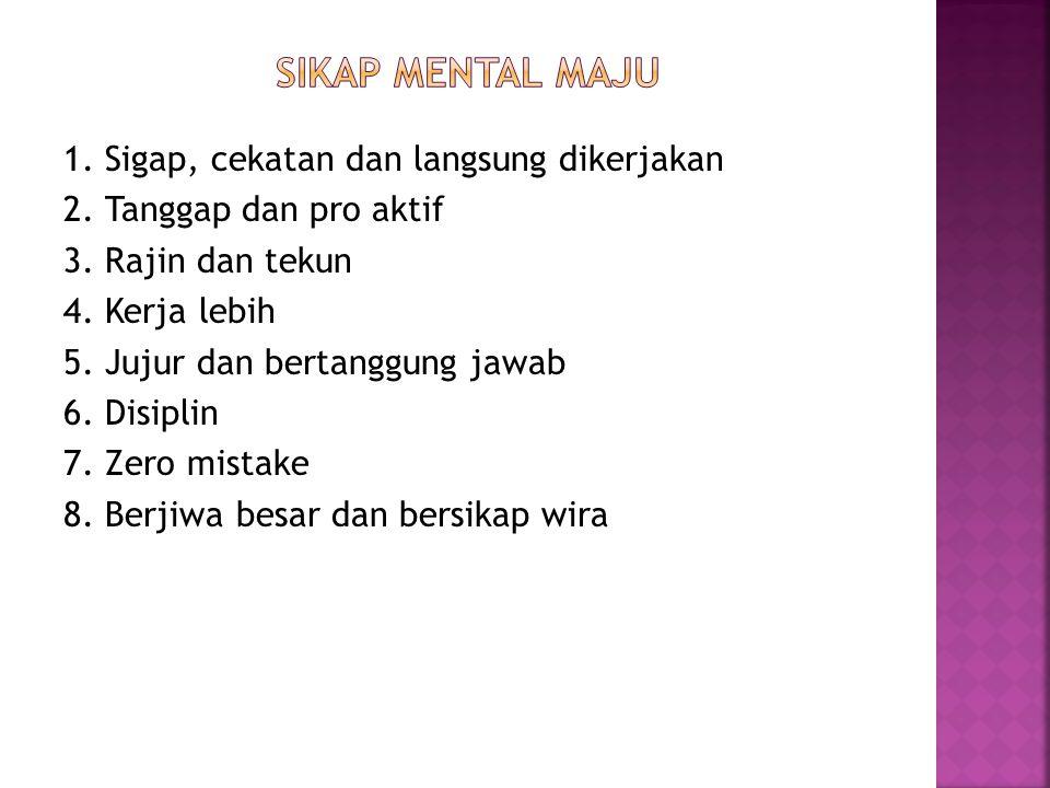 Sikap mental maju