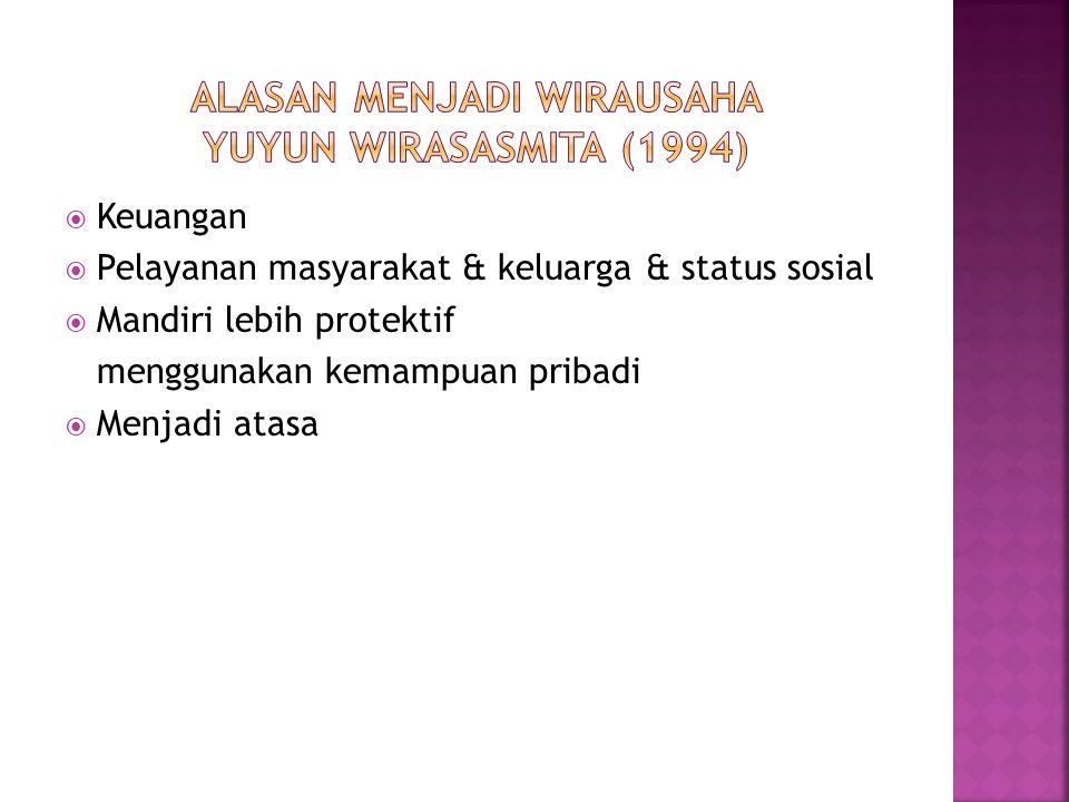 Alasan menjadi wirausaha yuyun wirasasmita (1994)