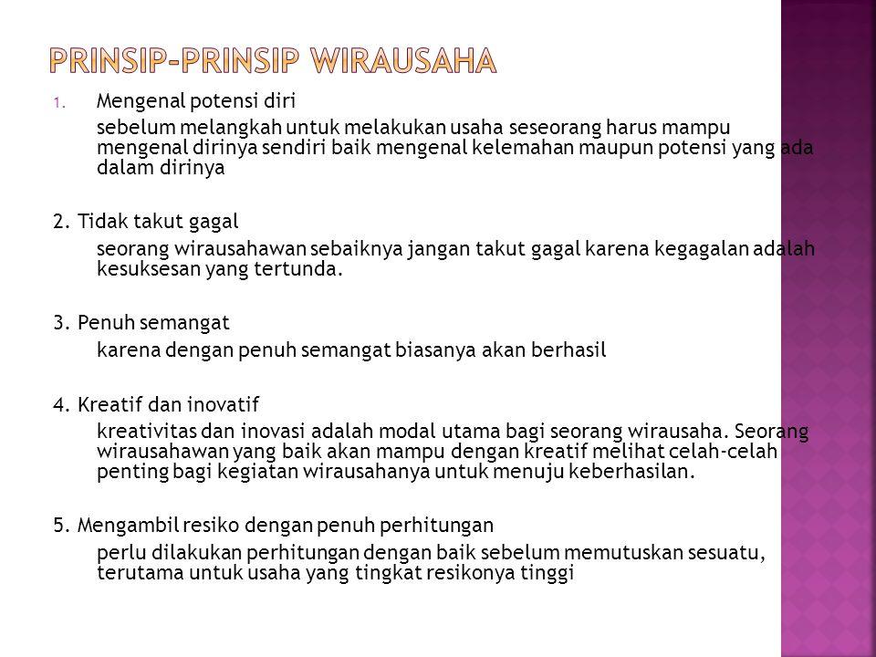 Prinsip-prinsip wirausaha