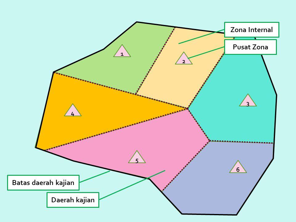 Zona Internal Pusat Zona Batas daerah kajian Daerah kajian
