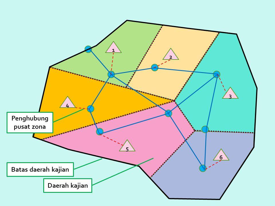 Penghubung pusat zona Batas daerah kajian Daerah kajian