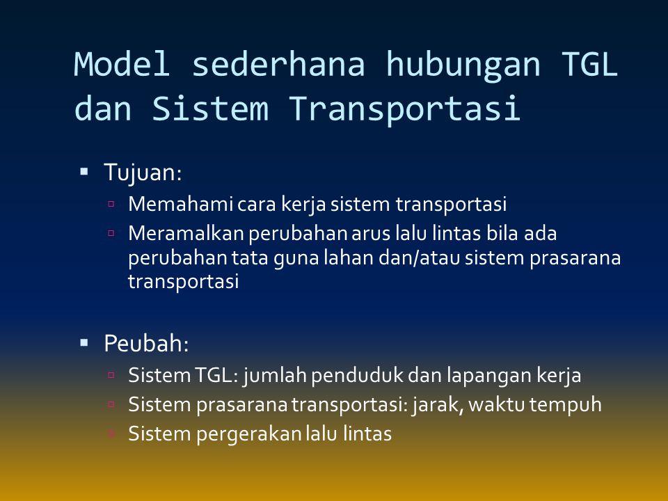 Model sederhana hubungan TGL dan Sistem Transportasi